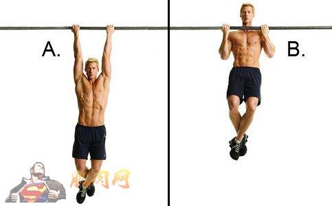 练习: a:手握单杠悬吊,手臂与肩同宽,小腿