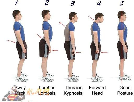 纠正驼背的锻炼方法,让身高看上去更高大_健身