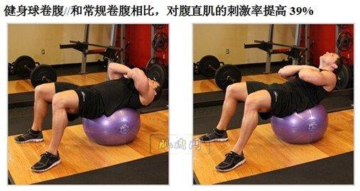 腹直肌锻炼最有效方法