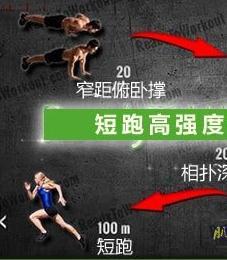 提高短跑冲刺力的高强度间